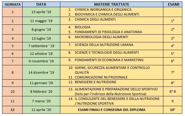 Calendario Milano.Calendario Milano 2019 Universita Upsn