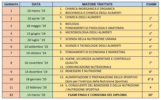 Calendario Roma.Calendario Roma 2019 Universita Upsn